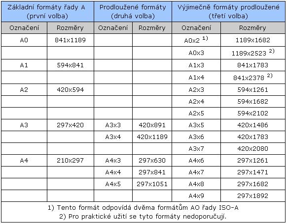 Vodohospodarska Zarizeni I Umisteni Zobrazeni A Popisu Na Vykrese